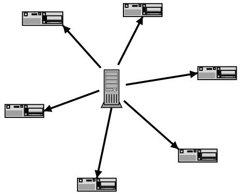 server-share